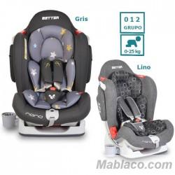 Silla Coche Better Grupo 012