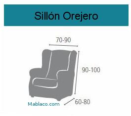 Medida Sillón Orejero Sucre